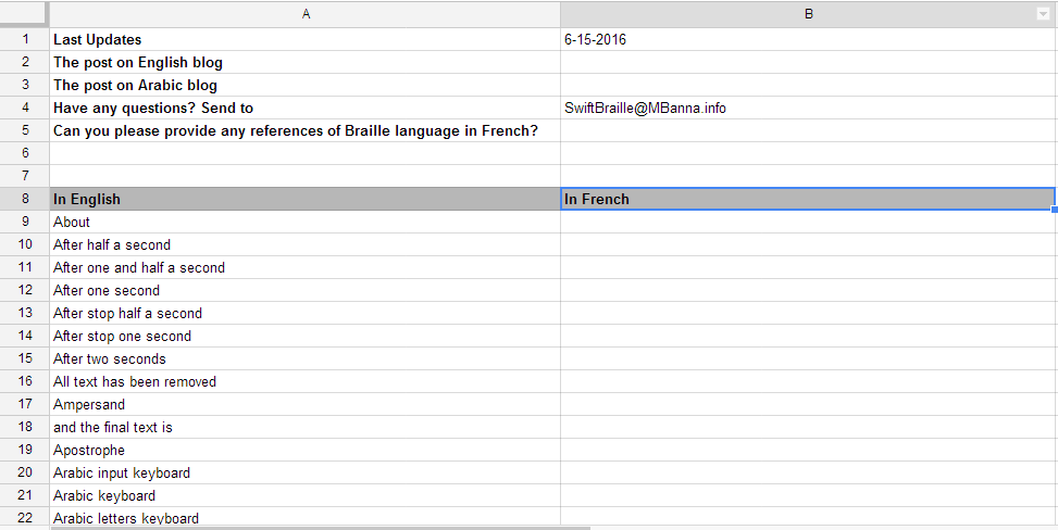 support french in swiftbraille